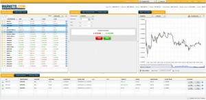 Markets.com Webtrader Screenshot